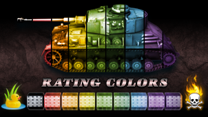 image of tank rating colors